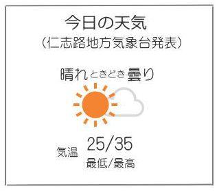 仁志路島今日の天気